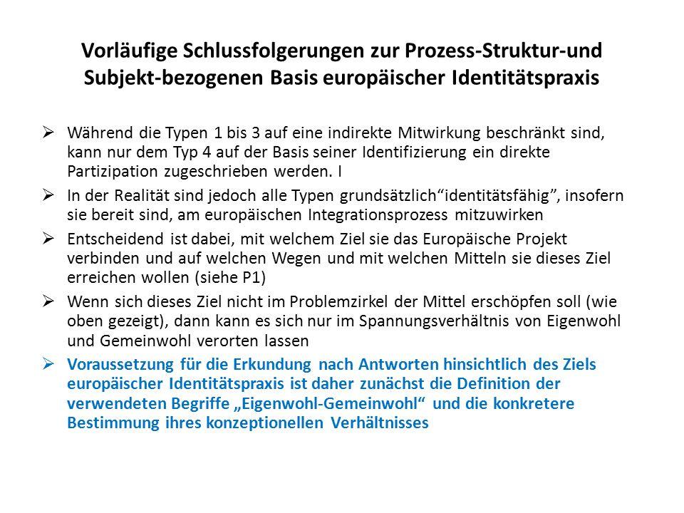 Vorläufige Schlussfolgerungen zur Prozess-Struktur-und Subjekt-bezogenen Basis europäischer Identitätspraxis  Während die Typen 1 bis 3 auf eine indi