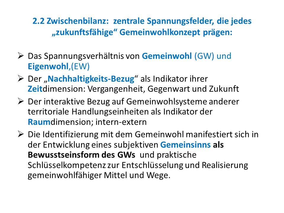 """2.2 Zwischenbilanz: zentrale Spannungsfelder, die jedes """"zukunftsfähige"""" Gemeinwohlkonzept prägen:  Das Spannungsverhältnis von Gemeinwohl (GW) und E"""