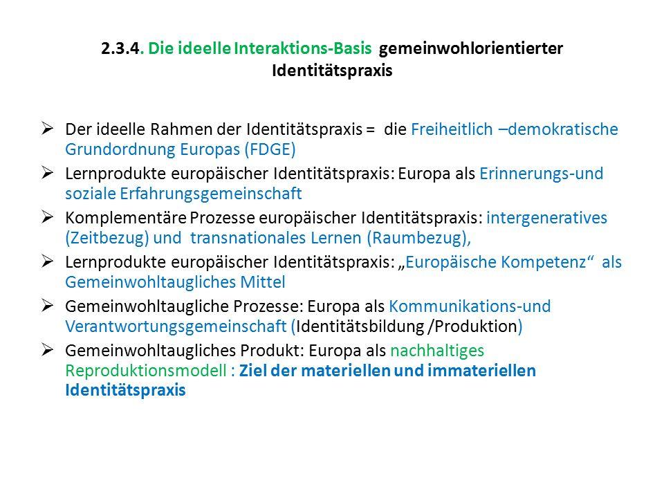 2.3.4. Die ideelle Interaktions-Basis gemeinwohlorientierter Identitätspraxis  Der ideelle Rahmen der Identitätspraxis = die Freiheitlich –demokratis