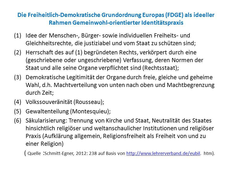 Die Freiheitlich-Demokratische Grundordnung Europas (FDGE) als ideeller Rahmen Gemeinwohl-orientierter Identitätspraxis (1)Idee der Menschen-, Bürger-