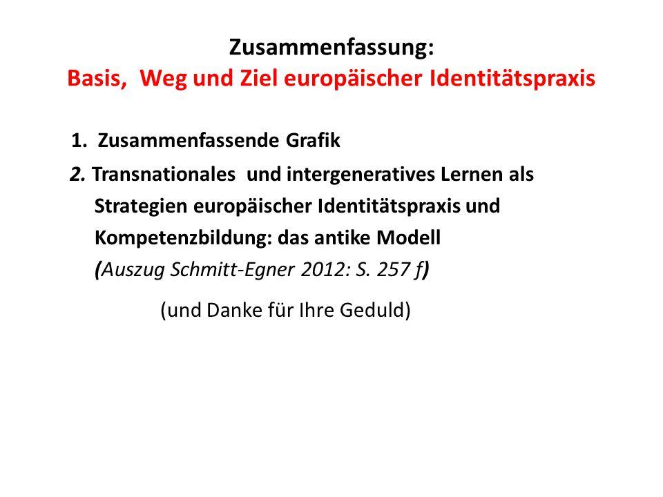 Zusammenfassung: Basis, Weg und Ziel europäischer Identitätspraxis 1. Zusammenfassende Grafik 2. Transnationales und intergeneratives Lernen als Strat
