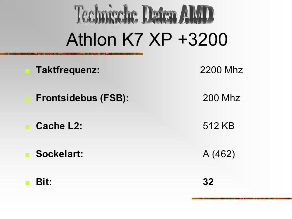 Athlon K7 XP +3200 Taktfrequenz: 2200 Mhz Frontsidebus (FSB): 200 Mhz Cache L2: 512 KB Sockelart: A (462) Bit: 32