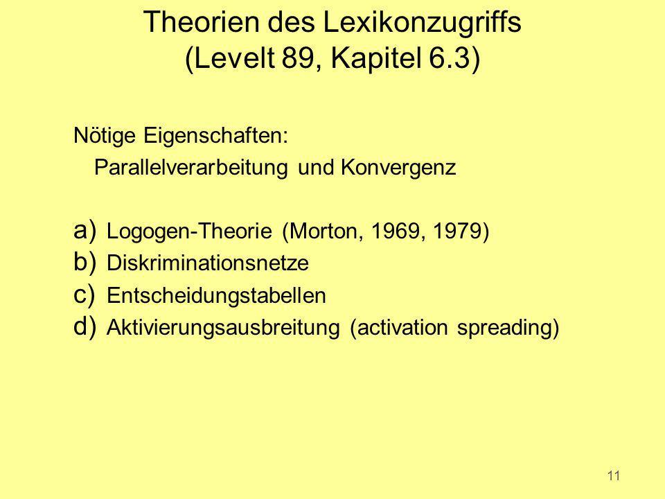 Theorien des Lexikonzugriffs (Levelt 89, Kapitel 6.3) Nötige Eigenschaften: Parallelverarbeitung und Konvergenz a) Logogen-Theorie (Morton, 1969, 1979) b) Diskriminationsnetze c) Entscheidungstabellen d) Aktivierungsausbreitung (activation spreading) 11