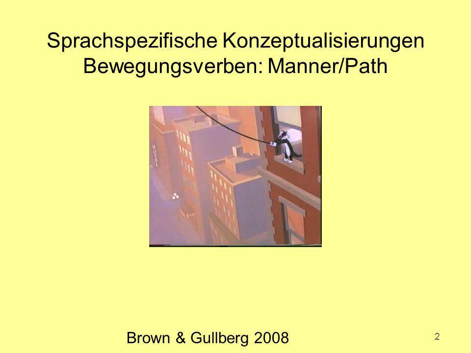 2 Sprachspezifische Konzeptualisierungen Bewegungsverben: Manner/Path Brown & Gullberg 2008