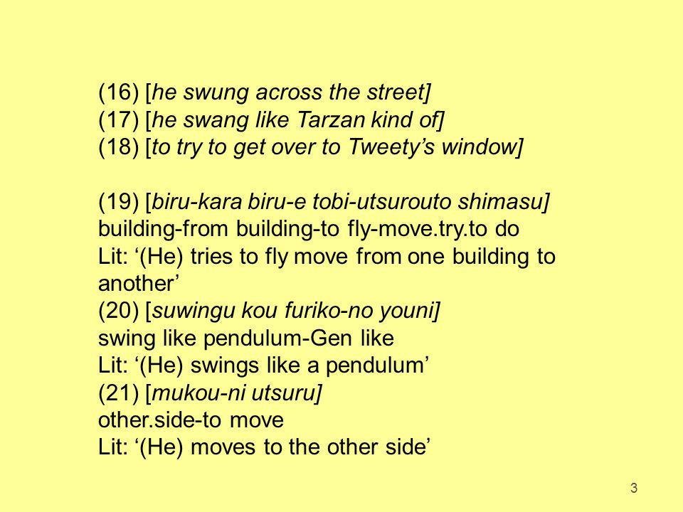 3 (16) [he swung across the street] (17) [he swang like Tarzan kind of] (18) [to try to get over to Tweety's window] (19) [biru-kara biru-e tobi-utsurouto shimasu] building-from building-to fly-move.try.to do Lit: '(He) tries to fly move from one building to another' (20) [suwingu kou furiko-no youni] swing like pendulum-Gen like Lit: '(He) swings like a pendulum' (21) [mukou-ni utsuru] other.side-to move Lit: '(He) moves to the other side'