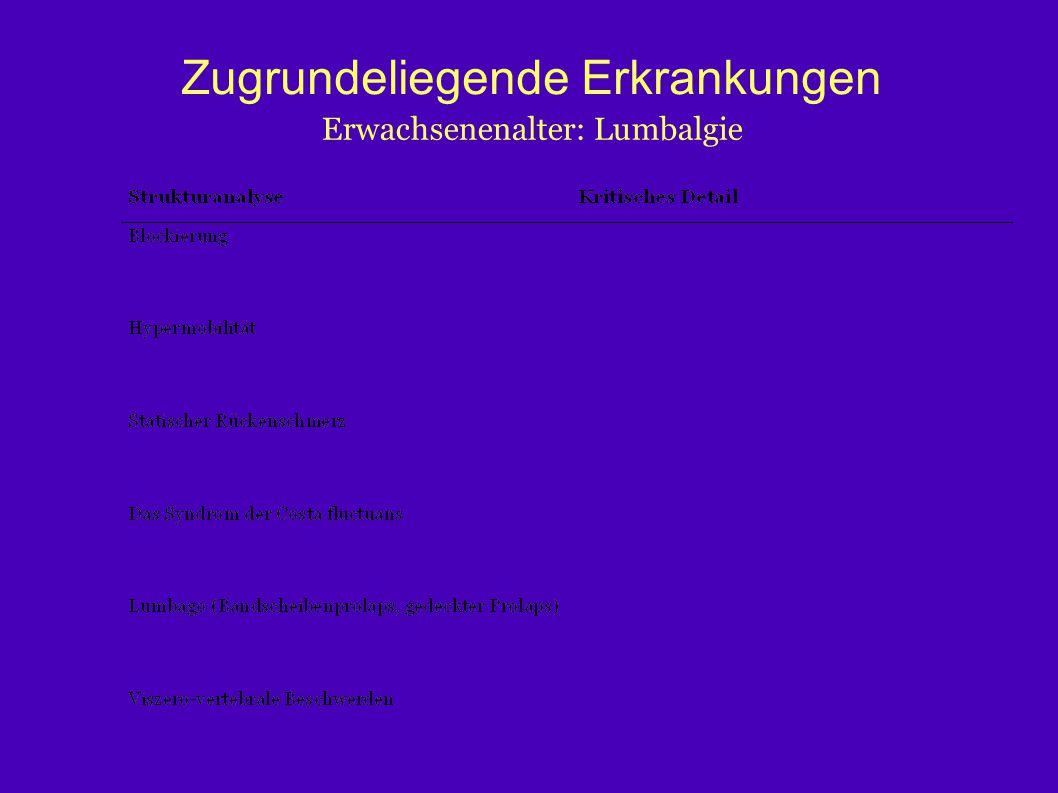 Zugrundeliegende Erkrankungen Erwachsenenalter: Lumbalgie