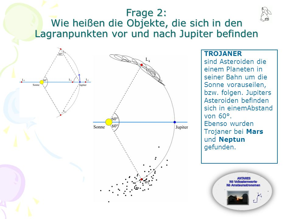 Frage 2: Wie heißen die Objekte, die sich in den Lagranpunkten vor und nach Jupiter befinden TROJANER sind Asteroiden die einem Planeten in seiner Bahn um die Sonne vorauseilen, bzw.