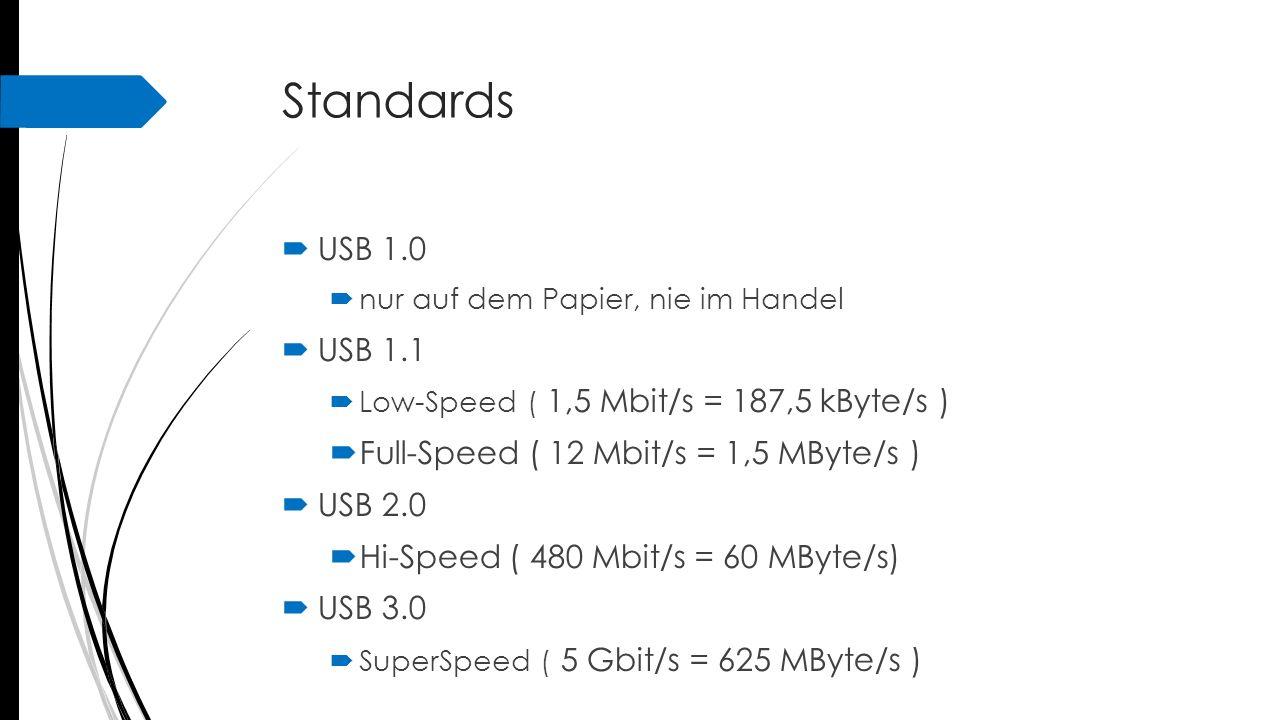 Standards  USB 1.0  nur auf dem Papier, nie im Handel  USB 1.1  Low-Speed ( 1,5 Mbit/s = 187,5 kByte/s )  Full-Speed ( 12 Mbit/s = 1,5 MByte/s )