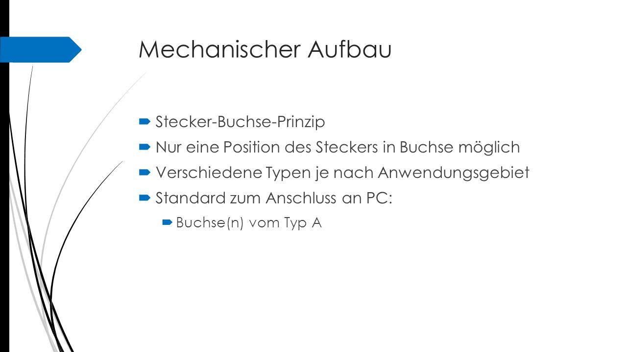 Mechanischer Aufbau  Stecker-Buchse-Prinzip  Nur eine Position des Steckers in Buchse möglich  Verschiedene Typen je nach Anwendungsgebiet  Standa