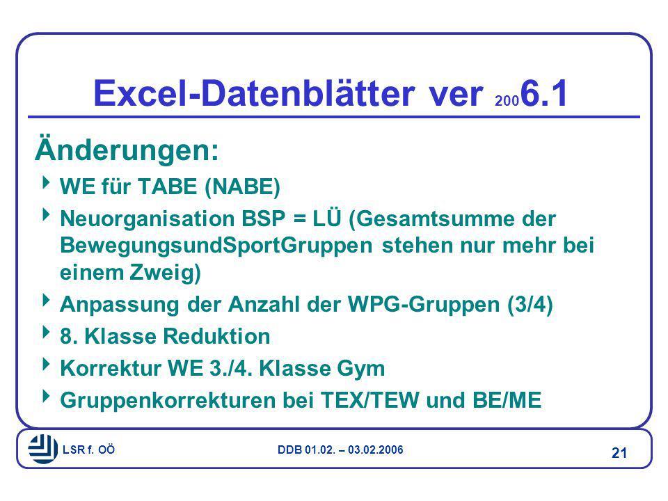LSR f. OÖ DDB 01.02. – 03.02.2006 21 Excel-Datenblätter ver 200 6.1 Änderungen:  WE für TABE (NABE)  Neuorganisation BSP = LÜ (Gesamtsumme der Beweg