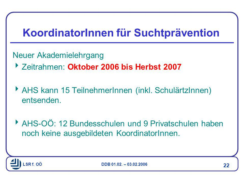 LSR f. OÖ DDB 01.02. – 03.02.2006 22 KoordinatorInnen für Suchtprävention Neuer Akademielehrgang  Zeitrahmen: Oktober 2006 bis Herbst 2007  AHS kann