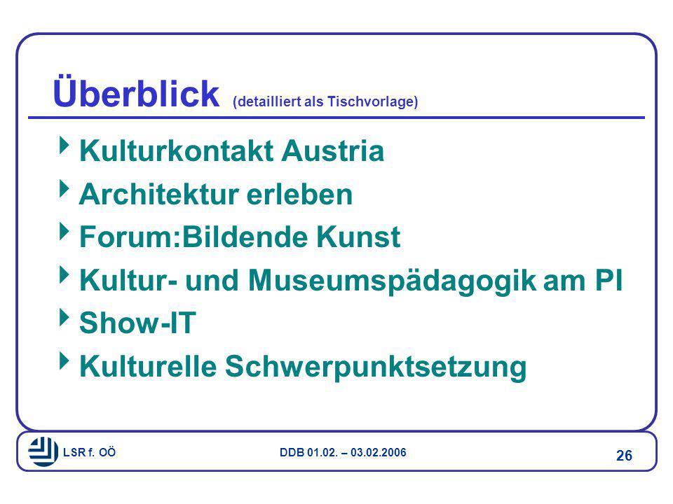 LSR f. OÖ DDB 01.02. – 03.02.2006 26 Überblick (detailliert als Tischvorlage)  Kulturkontakt Austria  Architektur erleben  Forum:Bildende Kunst  K