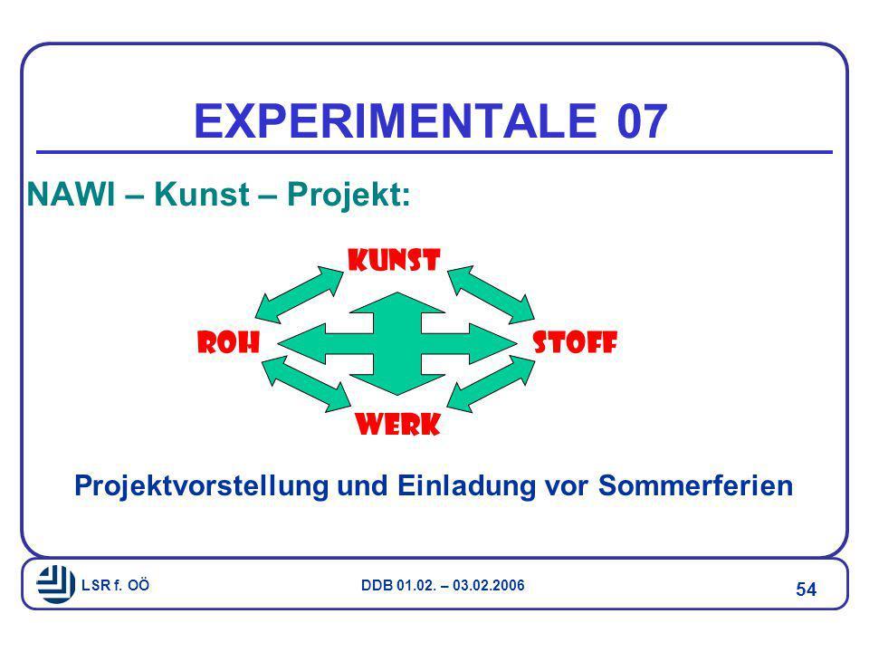 LSR f. OÖ DDB 01.02. – 03.02.2006 54 EXPERIMENTALE 07 NAWI – Kunst – Projekt: KUNST WERK ROHSTOFF Projektvorstellung und Einladung vor Sommerferien
