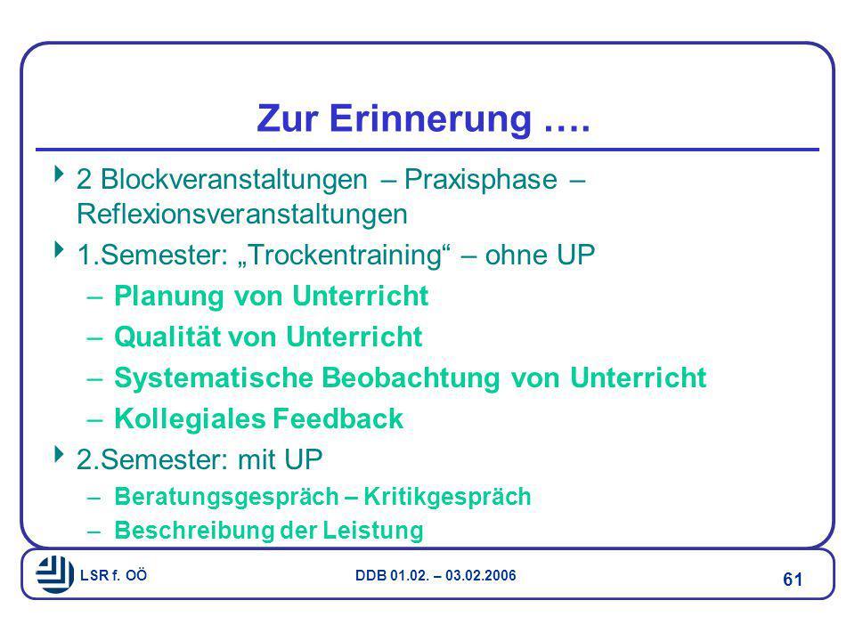 """LSR f. OÖ DDB 01.02. – 03.02.2006 61 Zur Erinnerung ….  2 Blockveranstaltungen – Praxisphase – Reflexionsveranstaltungen  1.Semester: """"Trockentraini"""