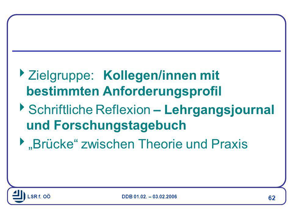 LSR f. OÖ DDB 01.02. – 03.02.2006 62  Zielgruppe:Kollegen/innen mit bestimmten Anforderungsprofil  Schriftliche Reflexion – Lehrgangsjournal und For
