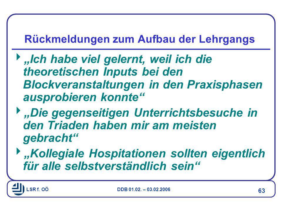 """LSR f. OÖ DDB 01.02. – 03.02.2006 63 Rückmeldungen zum Aufbau der Lehrgangs  """"Ich habe viel gelernt, weil ich die theoretischen Inputs bei den Blockv"""