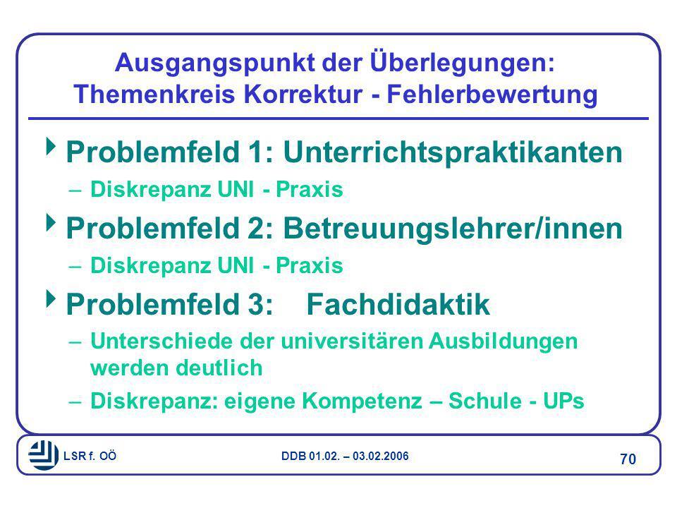LSR f. OÖ DDB 01.02. – 03.02.2006 70 Ausgangspunkt der Überlegungen: Themenkreis Korrektur - Fehlerbewertung  Problemfeld 1: Unterrichtspraktikanten