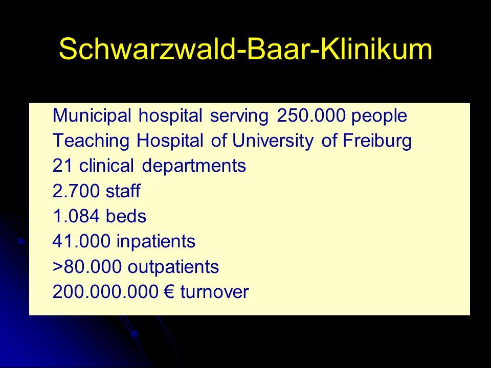 Schwarzwald-Baar-Klinikum Municipal hospital serving 250.000 people Teaching Hospital of University of Freiburg 21 clinical departments 2.700 staff 1.084 beds 41.000 inpatients >80.000 outpatients 200.000.000 € turnover