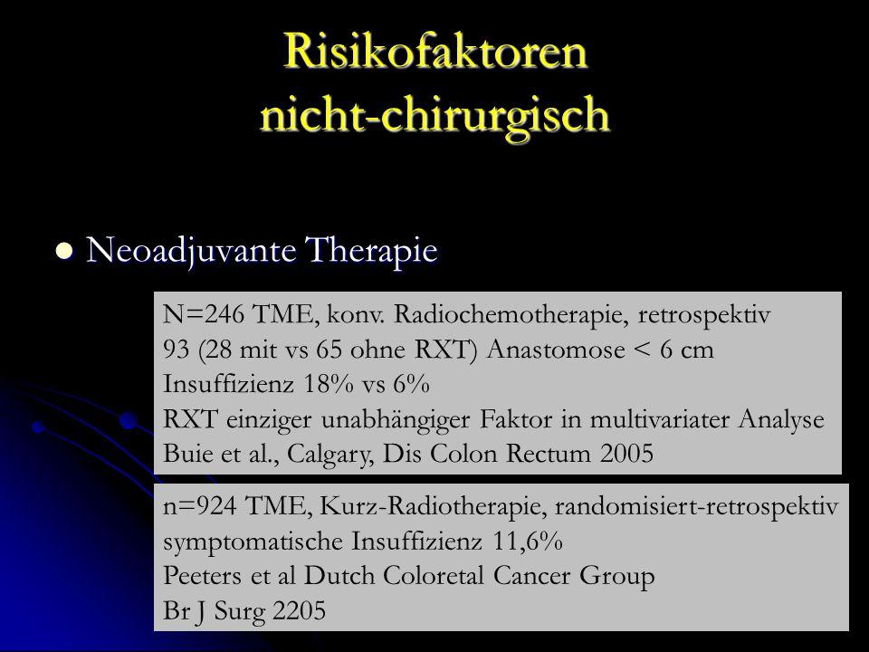 Risikofaktoren nicht-chirurgisch Neoadjuvante Therapie Neoadjuvante Therapie N=246 TME, konv.