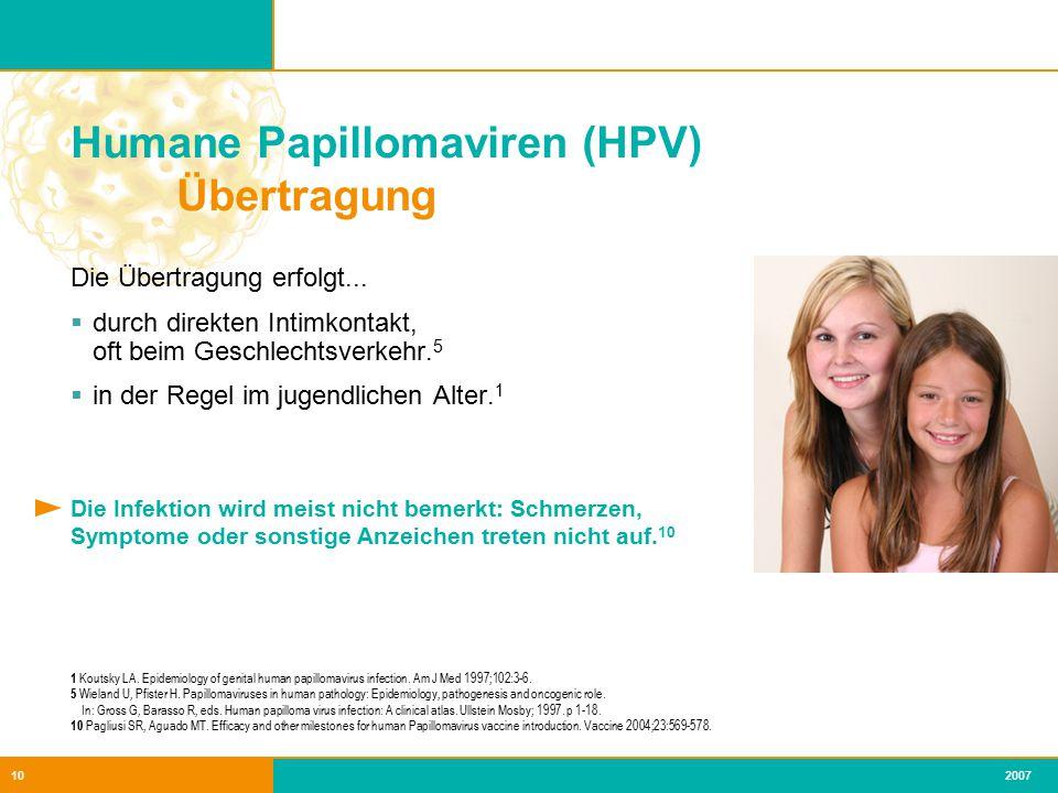 2007 11 Humane Papillomaviren (HPV) – Was passiert nach der Ansteckung.