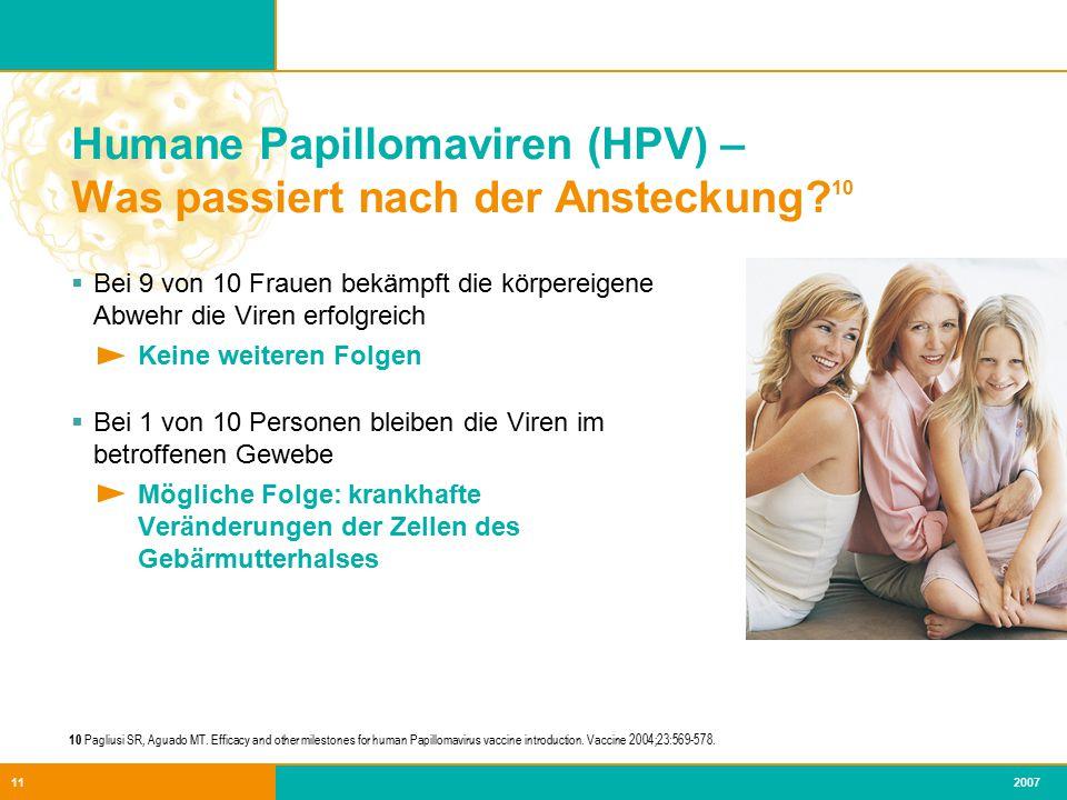 2007 12 Entwicklung von Gebärmutterhalskrebs 5,10,11 (1) Langsame Entwicklung: über Jahre bis Jahrzehnte 5 Wieland U, Pfister H.