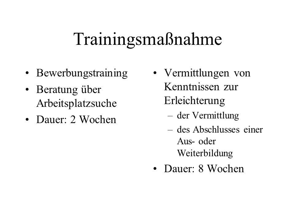 Trainingsmaßnahme Bewerbungstraining Beratung über Arbeitsplatzsuche Dauer: 2 Wochen Vermittlungen von Kenntnissen zur Erleichterung –der Vermittlung