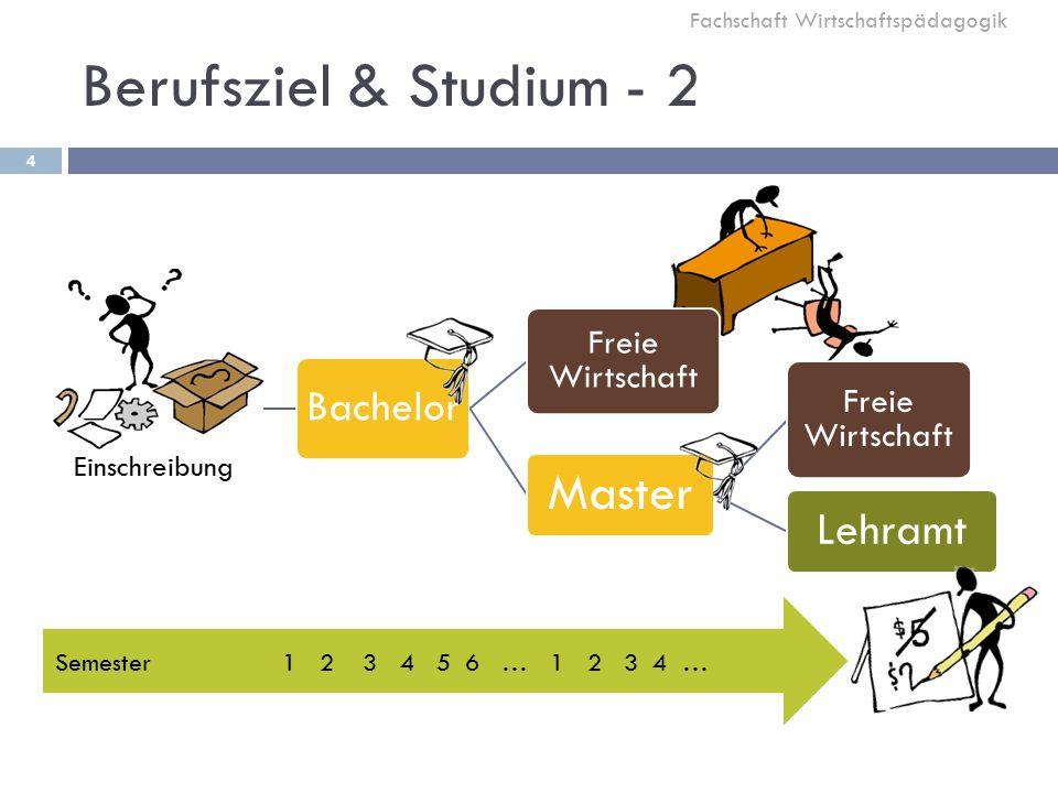 Survival Infos 25 Durchfallquoten Bücher/Skipte/Laptop Schneckenhoffeten Fachschaft Wirtschaftspädagogik