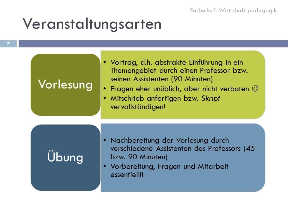 Veranstaltungsarten Vortrag, d.h.
