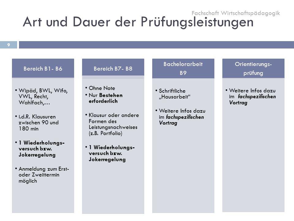 Art und Dauer der Prüfungsleistungen 9 Bereich B1- B6 Wipäd, BWL, Wifo, VWL, Recht, Wahlfach,… i.d.R.