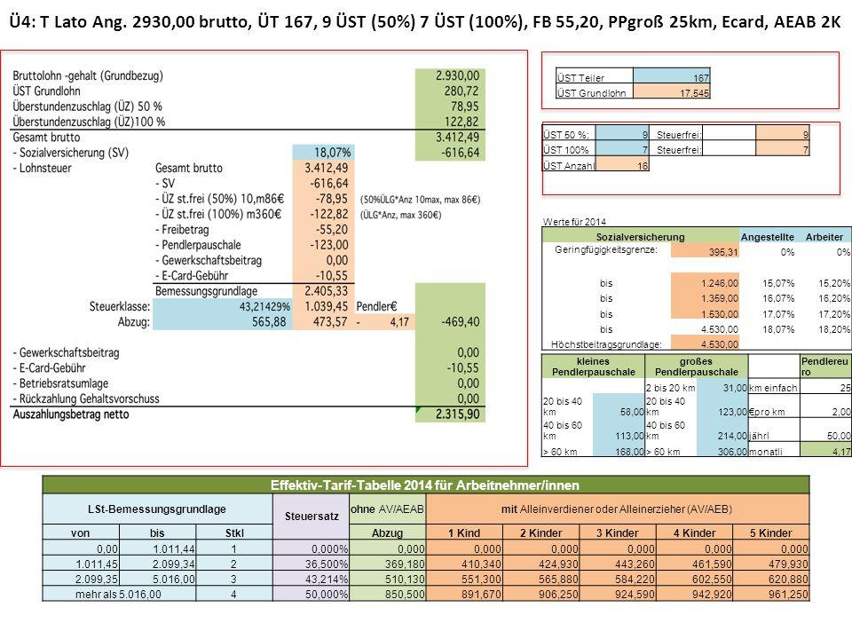 Ü4: T Lato Ang. 2930,00 brutto, ÜT 167, 9 ÜST (50%) 7 ÜST (100%), FB 55,20, PPgroß 25km, Ecard, AEAB 2K Werte für 2014 SozialversicherungAngestellteAr