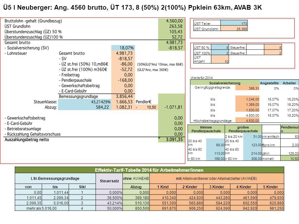 Ü5 I Neuberger: Ang. 4560 brutto, ÜT 173, 8 (50%) 2(100%) Ppklein 63km, AVAB 3K Werte für 2014 SozialversicherungAngestellteArbeiter Geringfügigkeitsg