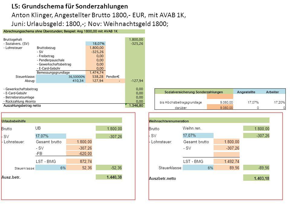 L5: Grundschema für Sonderzahlungen Anton Klinger, Angestellter Brutto 1800,- EUR, mit AVAB 1K, Juni: Urlaubsgeld: 1800,-; Nov: Weihnachtsgeld 1800; B
