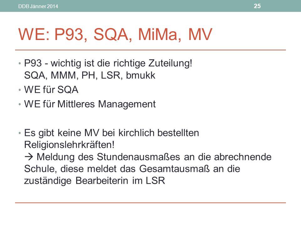 DDB Jänner 2014 25 WE: P93, SQA, MiMa, MV P93 - wichtig ist die richtige Zuteilung.