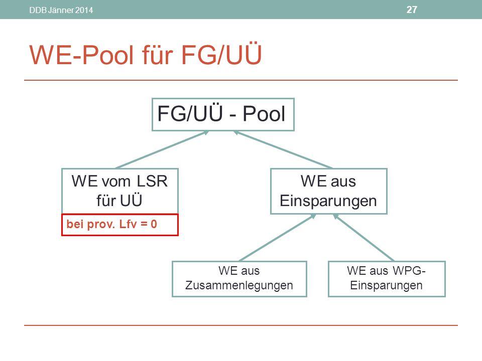 DDB Jänner 2014 27 WE-Pool für FG/UÜ FG/UÜ - Pool WE vom LSR für UÜ WE aus Einsparungen WE aus Zusammenlegungen WE aus WPG- Einsparungen bei prov.