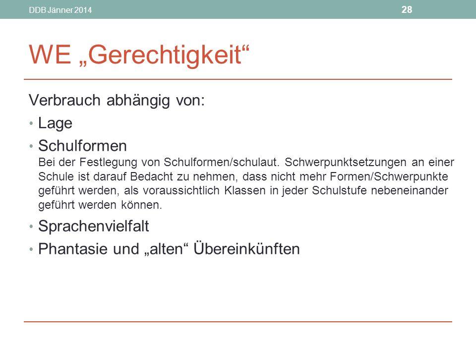 """DDB Jänner 2014 28 WE """"Gerechtigkeit Verbrauch abhängig von: Lage Schulformen Bei der Festlegung von Schulformen/schulaut."""