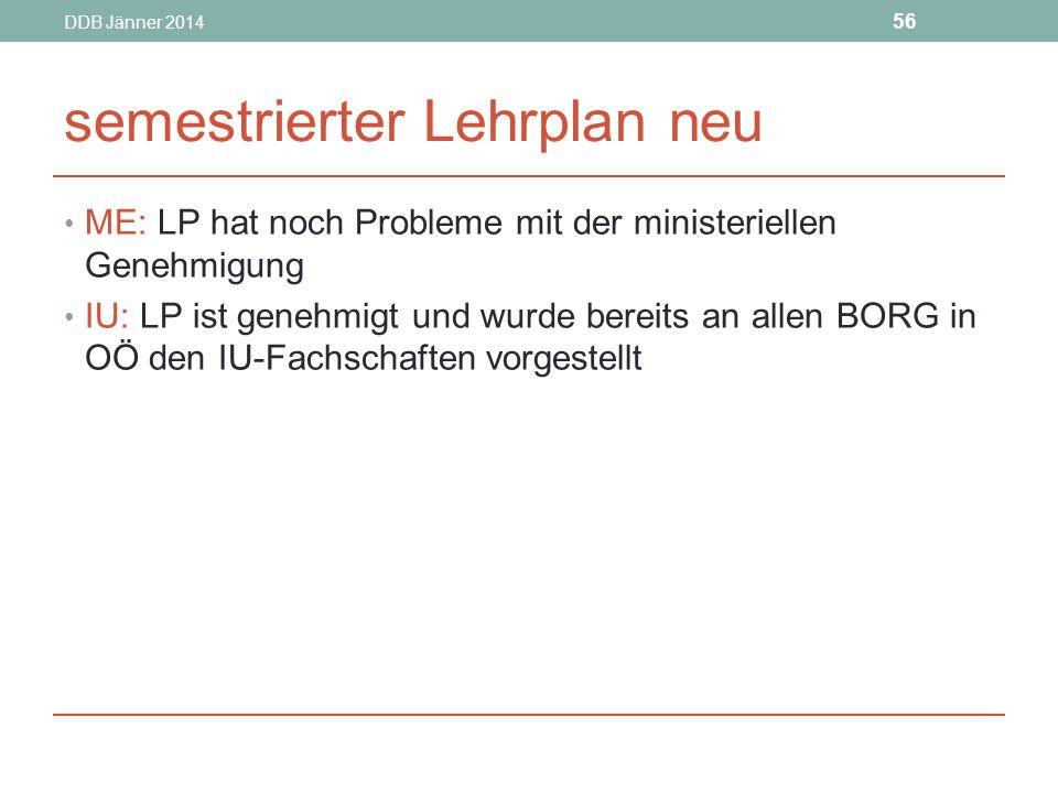 DDB Jänner 2014 56 semestrierter Lehrplan neu ME: LP hat noch Probleme mit der ministeriellen Genehmigung IU: LP ist genehmigt und wurde bereits an allen BORG in OÖ den IU-Fachschaften vorgestellt