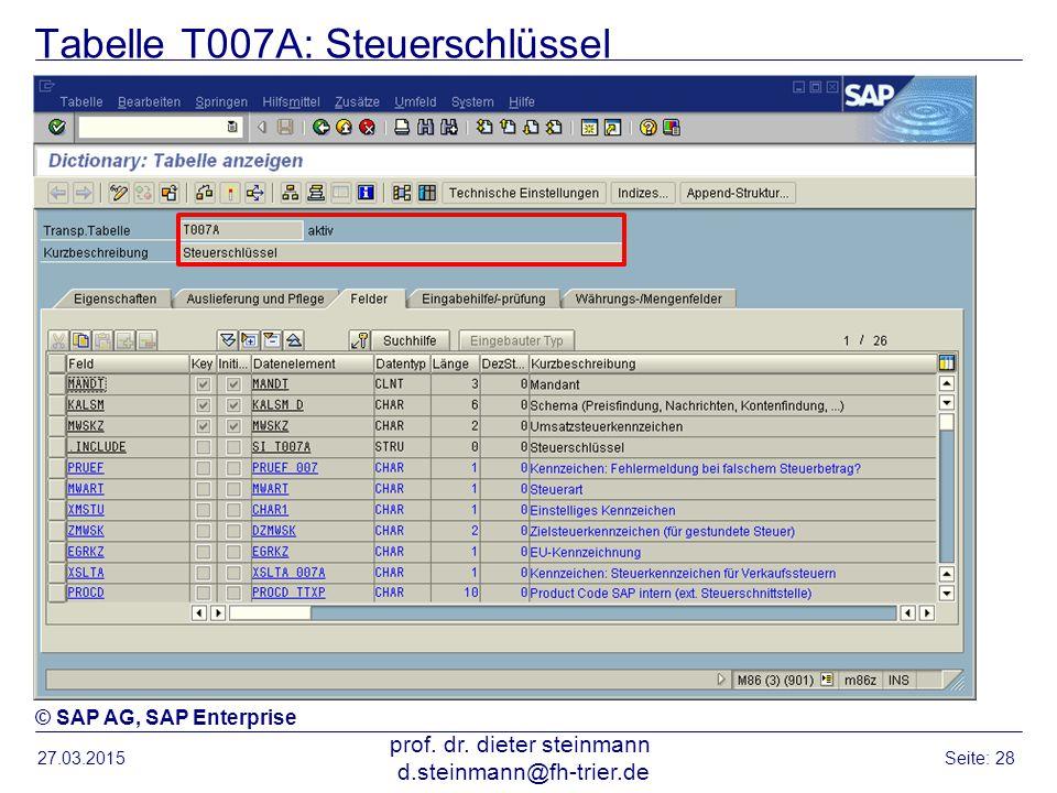 Tabelle T007A: Steuerschlüssel 27.03.2015 prof. dr. dieter steinmann d.steinmann@fh-trier.de Seite: 28 © SAP AG, SAP Enterprise