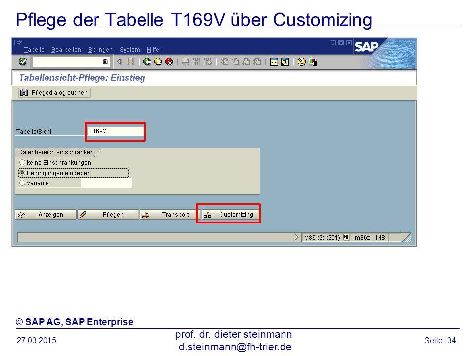 Pflege der Tabelle T169V über Customizing 27.03.2015 prof. dr. dieter steinmann d.steinmann@fh-trier.de Seite: 34 © SAP AG, SAP Enterprise