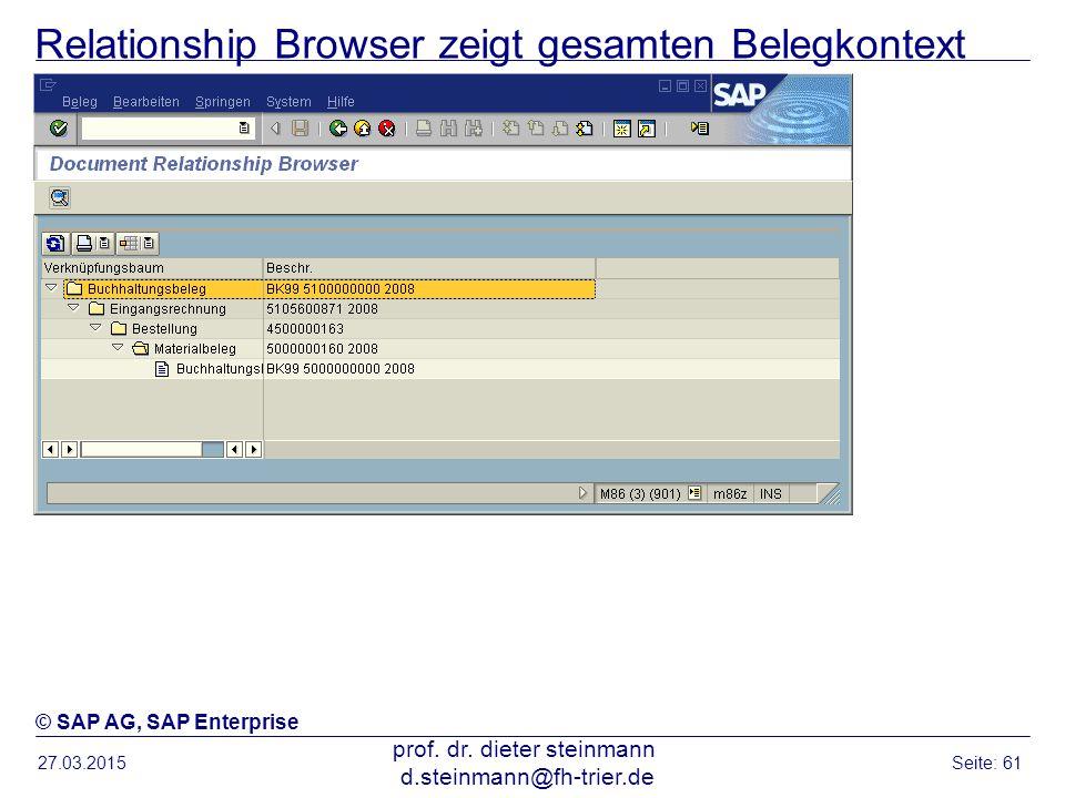 Relationship Browser zeigt gesamten Belegkontext 27.03.2015 prof. dr. dieter steinmann d.steinmann@fh-trier.de Seite: 61 © SAP AG, SAP Enterprise