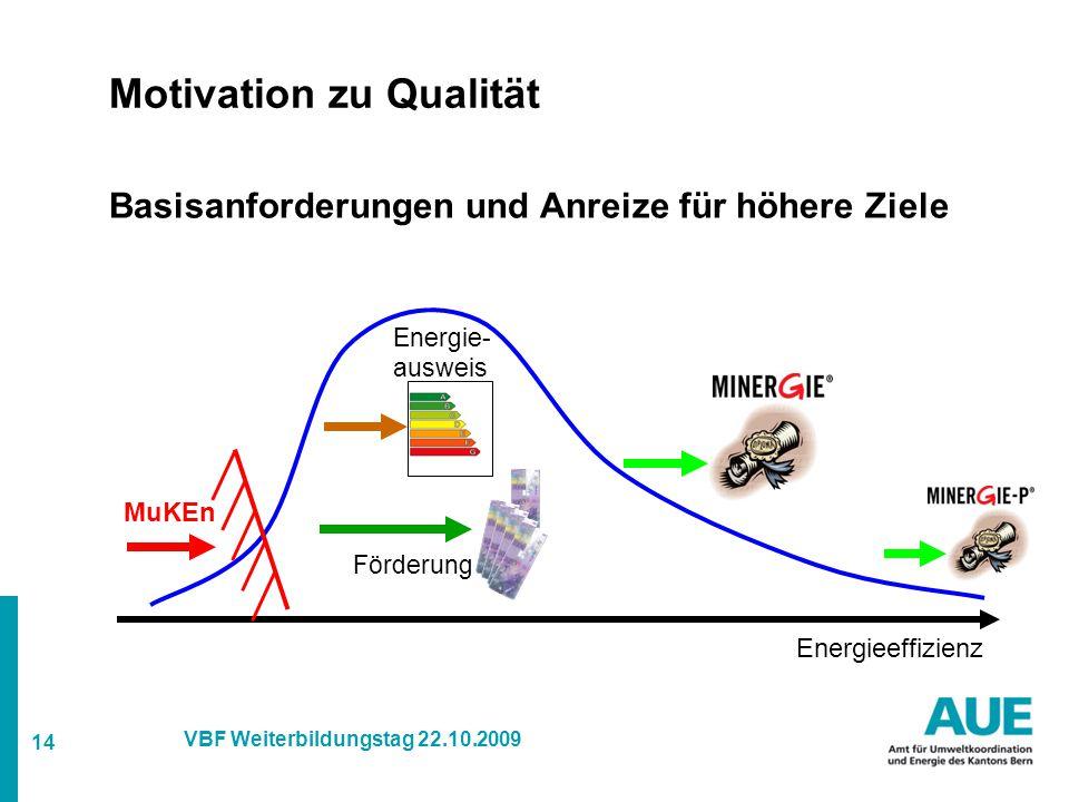14 VBF Weiterbildungstag 22.10.2009 Motivation zu Qualität Basisanforderungen und Anreize für höhere Ziele Energieeffizienz MuKEn Energie- ausweis Förderung