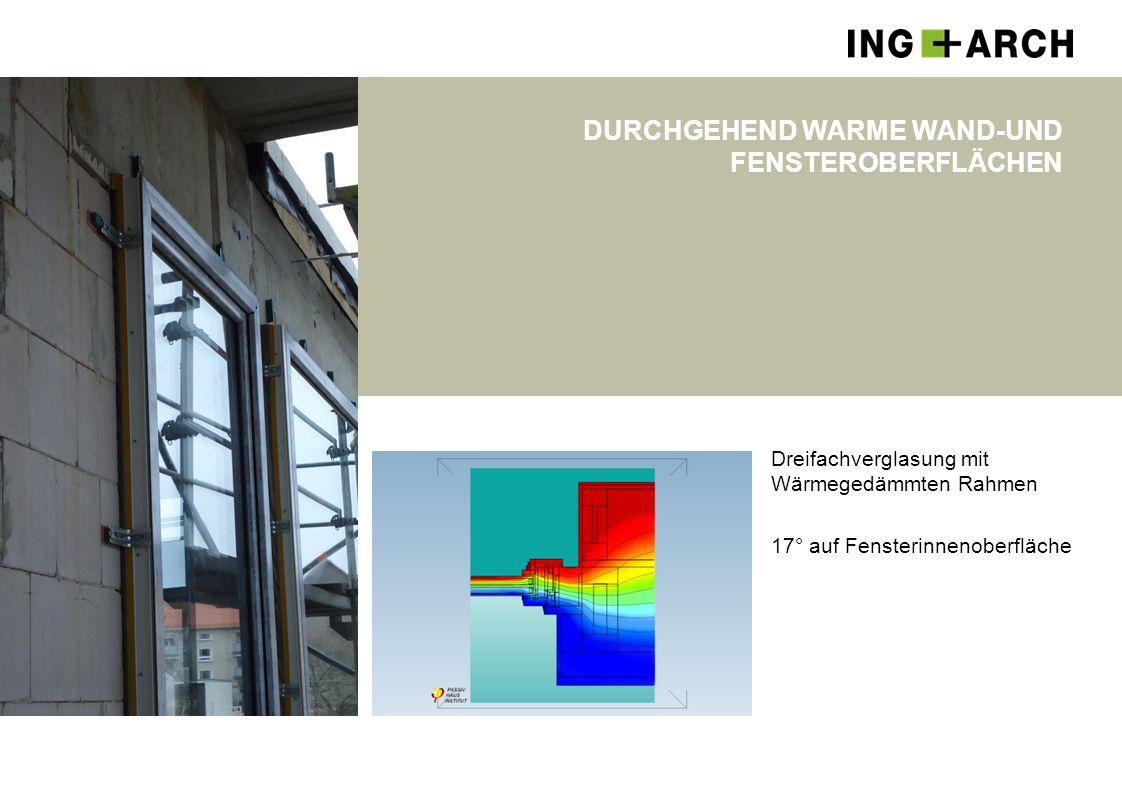 DURCHGEHEND WARME WAND-UND FENSTEROBERFLÄCHEN Dreifachverglasung mit Wärmegedämmten Rahmen 17° auf Fensterinnenoberfläche