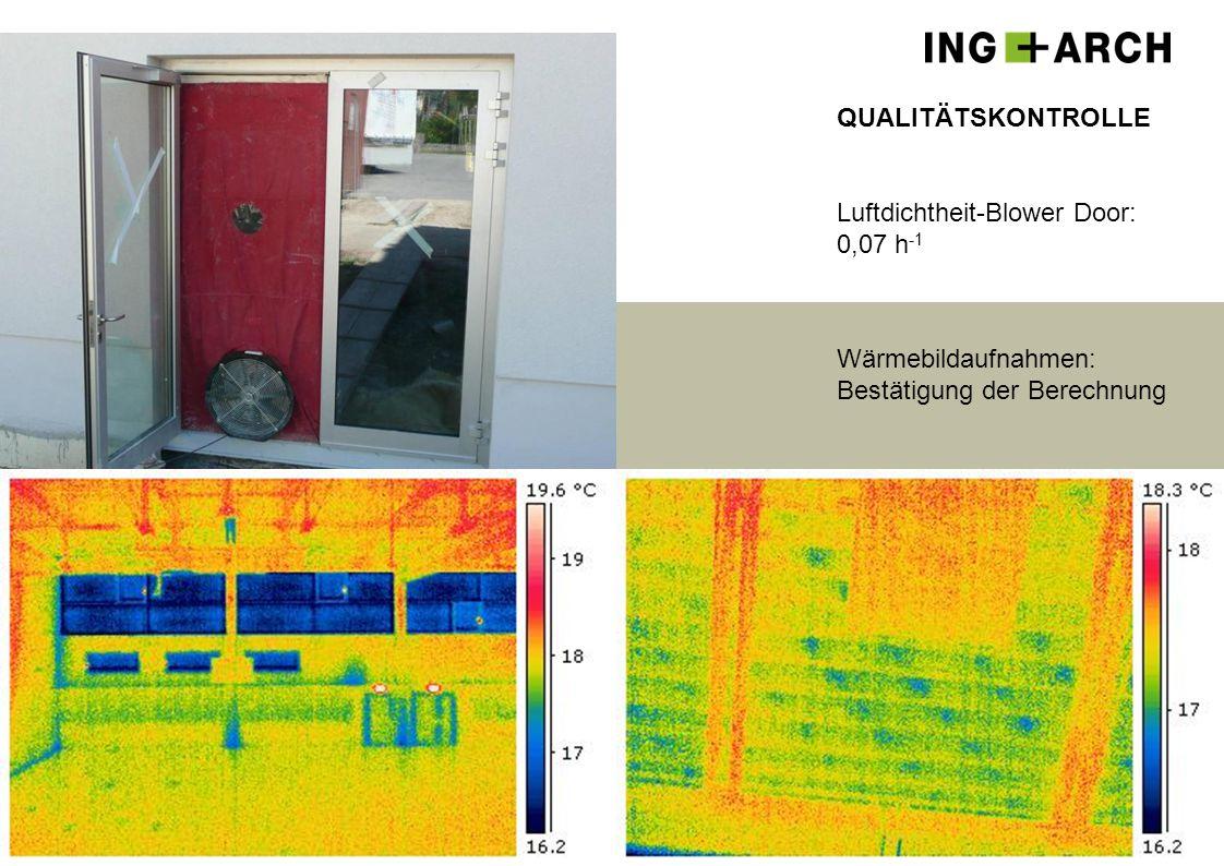QUALITÄTSKONTROLLE Luftdichtheit-Blower Door: 0,07 h -1 Wärmebildaufnahmen: Bestätigung der Berechnung