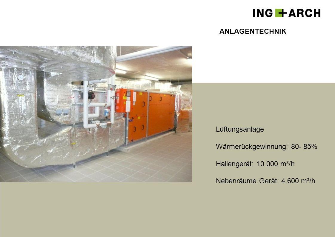 Lüftungsanlage Wärmerückgewinnung: 80- 85% Hallengerät: 10 000 m³/h Nebenräume Gerät: 4.600 m³/h ANLAGENTECHNIK