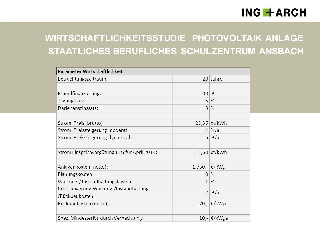 WIRTSCHAFTLICHKEITSSTUDIE PHOTOVOLTAIK ANLAGE STAATLICHES BERUFLICHES SCHULZENTRUM ANSBACH Parameter Wirtschaftlichkeit Betrachtungszeitraum:20Jahre F