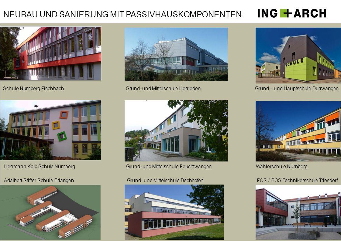 NEUBAU UND SANIERUNG MIT PASSIVHAUSKOMPONENTEN: Schule Nürnberg Fischbach Grund- und Mittelschule Herrieden Grund – und Hauptschule Dürrwangen Herrman