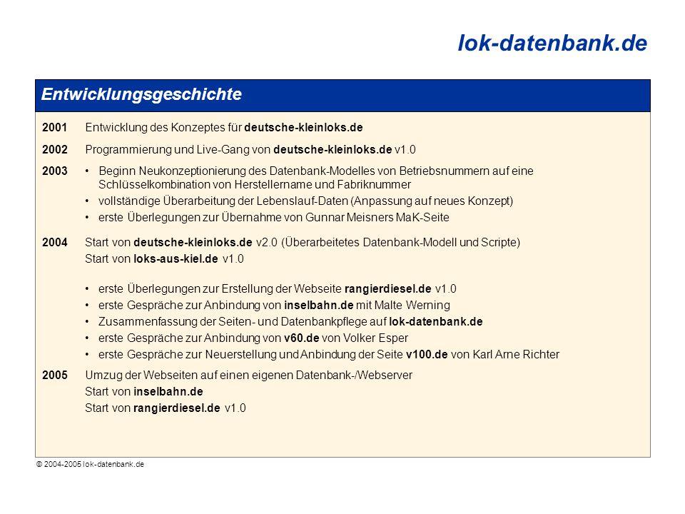 © 2004-2005 lok-datenbank.de lok-datenbank.de Entwicklungsgeschichte 2001Entwicklung des Konzeptes für deutsche-kleinloks.de 2002Programmierung und Live-Gang von deutsche-kleinloks.de v1.0 2003Beginn Neukonzeptionierung des Datenbank-Modelles von Betriebsnummern auf eine Schlüsselkombination von Herstellername und Fabriknummer vollständige Überarbeitung der Lebenslauf-Daten (Anpassung auf neues Konzept) erste Überlegungen zur Übernahme von Gunnar Meisners MaK-Seite 2004Start von deutsche-kleinloks.de v2.0 (Überarbeitetes Datenbank-Modell und Scripte) Start von loks-aus-kiel.de v1.0 erste Überlegungen zur Erstellung der Webseite rangierdiesel.de v1.0 erste Gespräche zur Anbindung von inselbahn.de mit Malte Werning Zusammenfassung der Seiten- und Datenbankpflege auf lok-datenbank.de erste Gespräche zur Anbindung von v60.de von Volker Esper erste Gespräche zur Neuerstellung und Anbindung der Seite v100.de von Karl Arne Richter 2005Umzug der Webseiten auf einen eigenen Datenbank-/Webserver Start von inselbahn.de Start von rangierdiesel.de v1.0