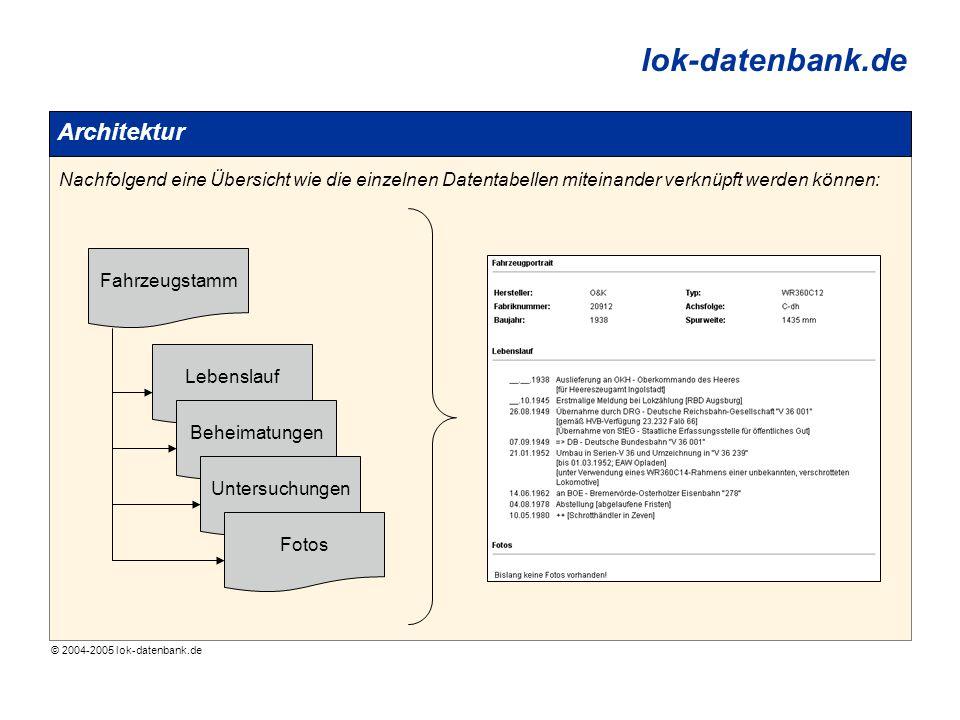 © 2004-2005 lok-datenbank.de lok-datenbank.de Architektur Nachfolgend eine Übersicht wie die einzelnen Datentabellen miteinander verknüpft werden können: Fahrzeugstamm Lebenslauf Beheimatungen Untersuchungen Fotos
