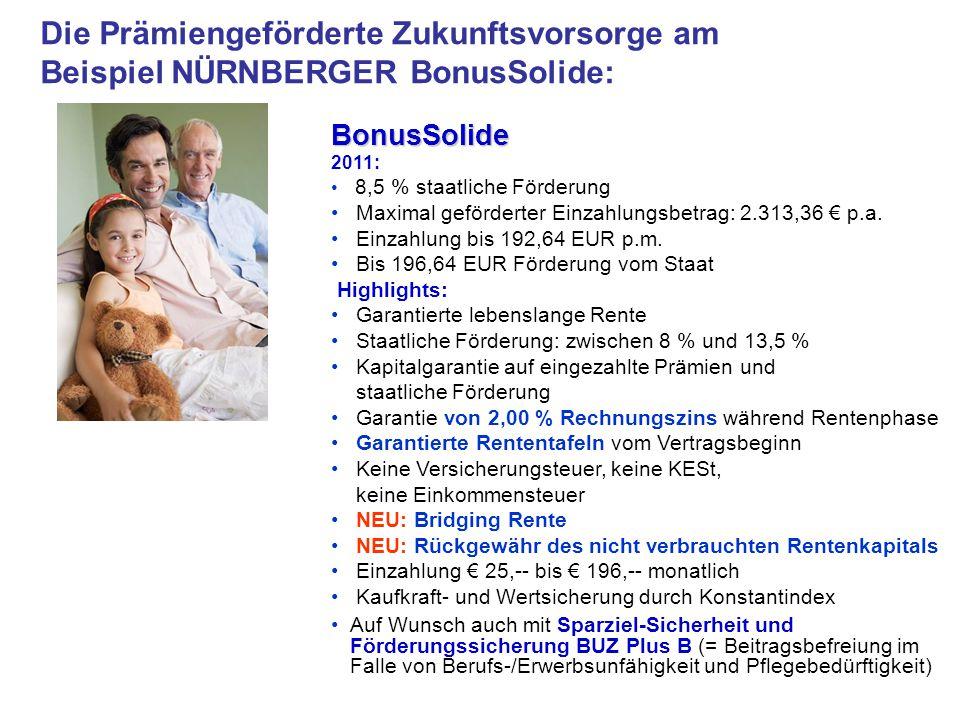 Die Prämiengeförderte Zukunftsvorsorge am Beispiel NÜRNBERGER BonusSolide: BonusSolide 2011: 8,5 % staatliche Förderung Maximal geförderter Einzahlung