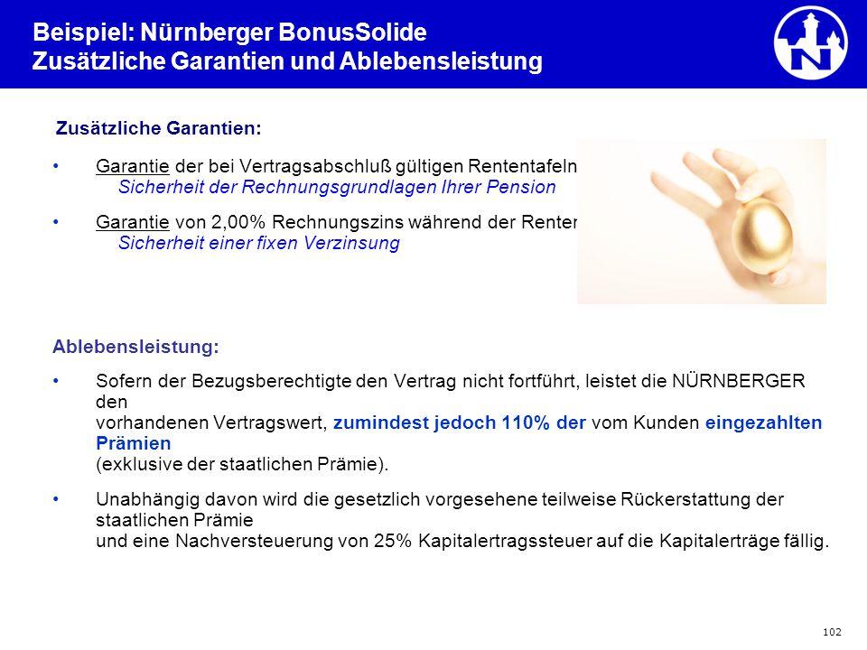 102 Zusätzliche Garantien: Garantie der bei Vertragsabschluß gültigen Rententafeln Sicherheit der Rechnungsgrundlagen Ihrer Pension Garantie von 2,00%