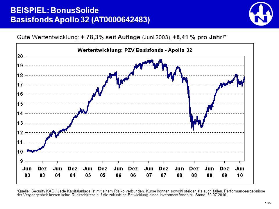106 Gute Wertentwicklung: + 78,3% seit Auflage (Juni 2003), +8,41 % pro Jahr!* *Quelle: Security KAG / Jede Kapitalanlage ist mit einem Risiko verbund